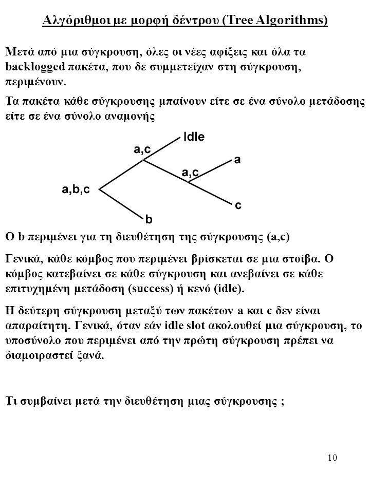 Αλγόριθμοι με μορφή δέντρου (Tree Algorithms)