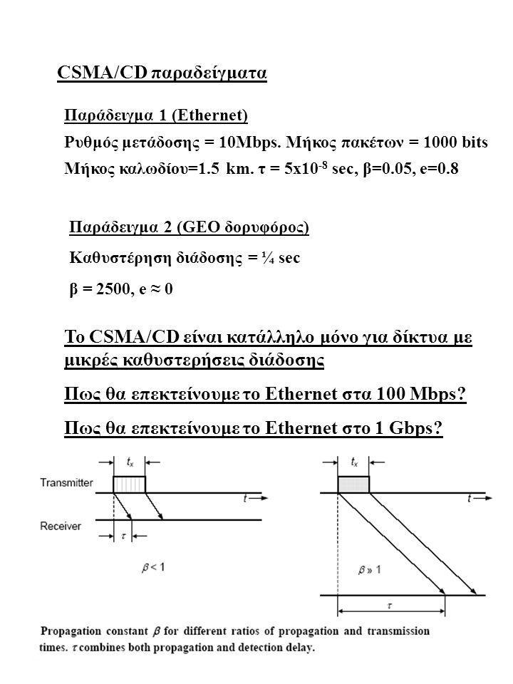 Πως θα επεκτείνουμε το Ethernet στα 100 Mbps