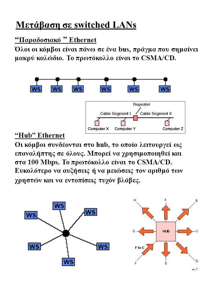 Μετάβαση σε switched LANs