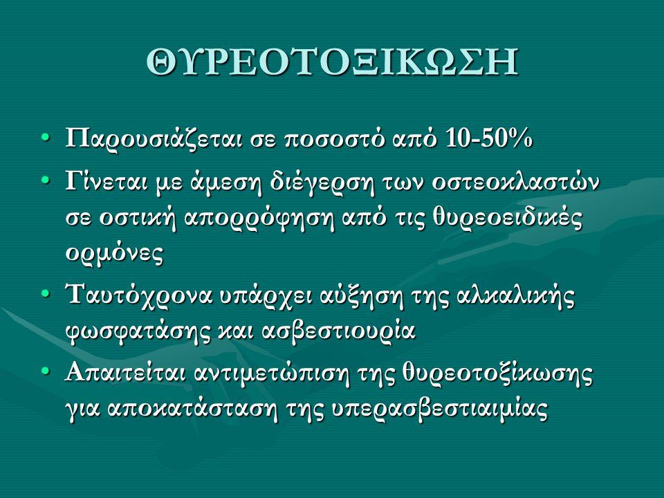 ΘΥΡΕΟΤΟΞΙΚΩΣΗ Παρουσιάζεται σε ποσοστό από 10-50%