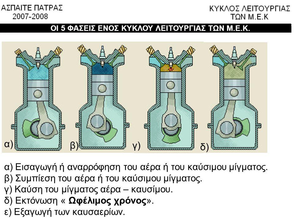 α) β) γ) δ) α) Εισαγωγή ή αναρρόφηση του αέρα ή του καύσιμου μίγματος.