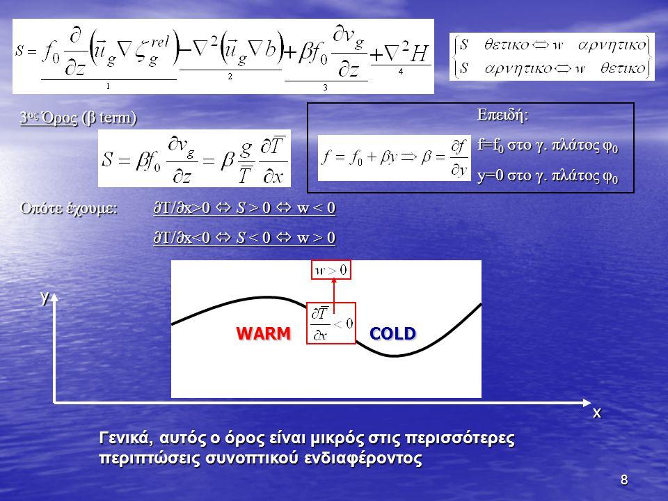 3ος Όρος (β term) Οπότε έχουμε: T/x>0  S > 0  w < 0. T/x<0  S < 0  w > 0. Επειδή: f=f0 στο γ. πλάτος φ0.