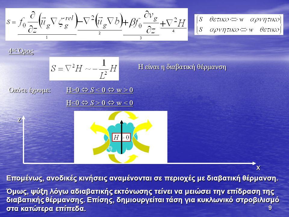 4ος Όρος Οπότε έχουμε: Η>0  S < 0  w > 0. Η<0  S > 0  w < 0. H είναι η διαβατική θέρμανση. z.
