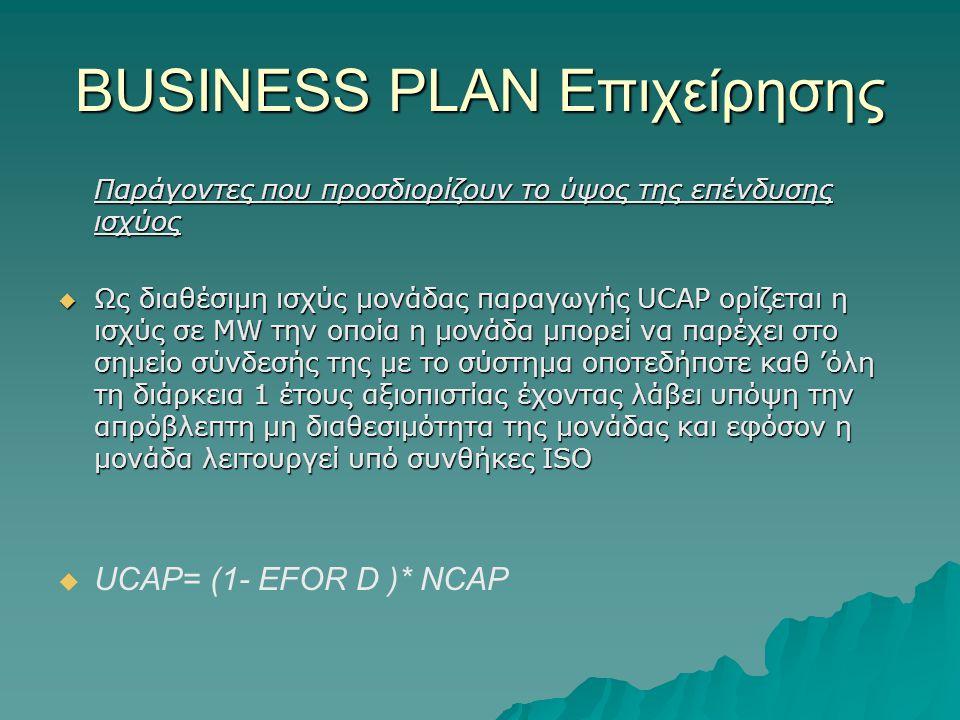 BUSINESS PLAN Επιχείρησης