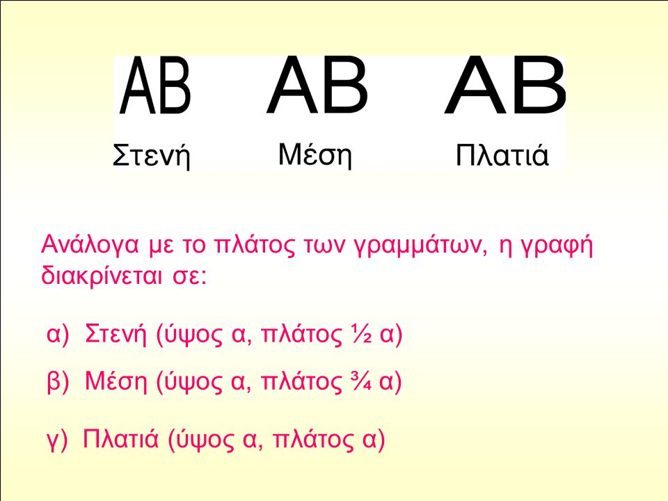 Ανάλογα με το πλάτος των γραμμάτων, η γραφή διακρίνεται σε: