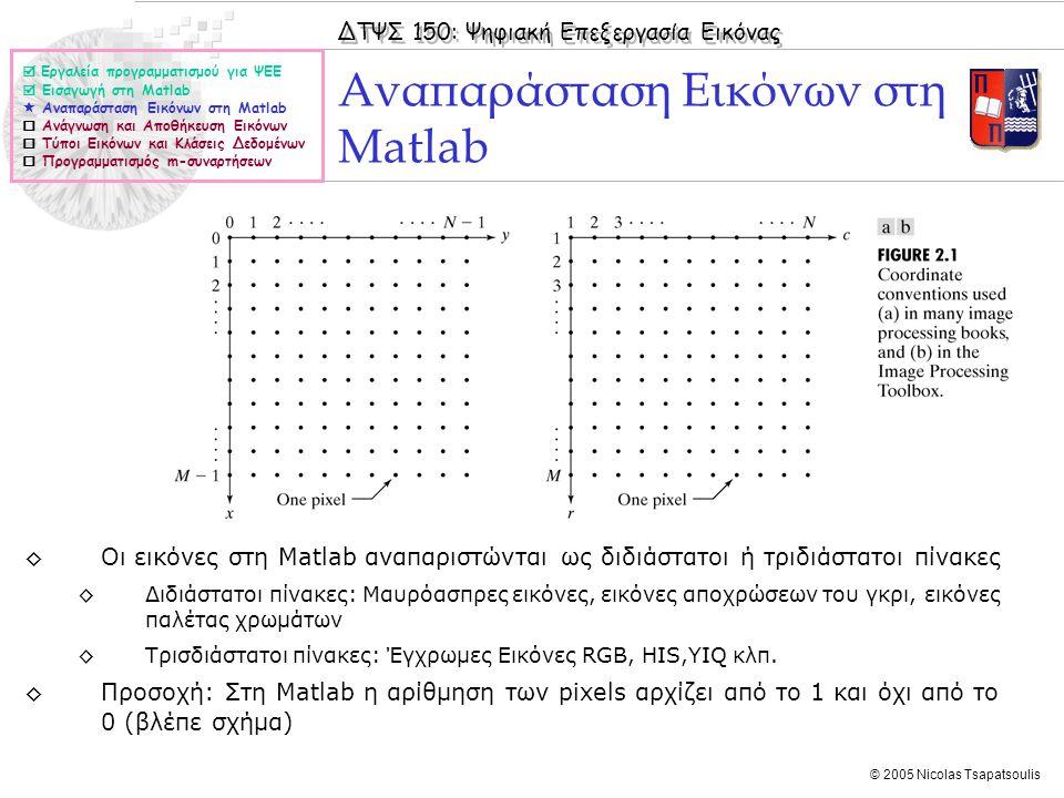 Αναπαράσταση Εικόνων στη Matlab
