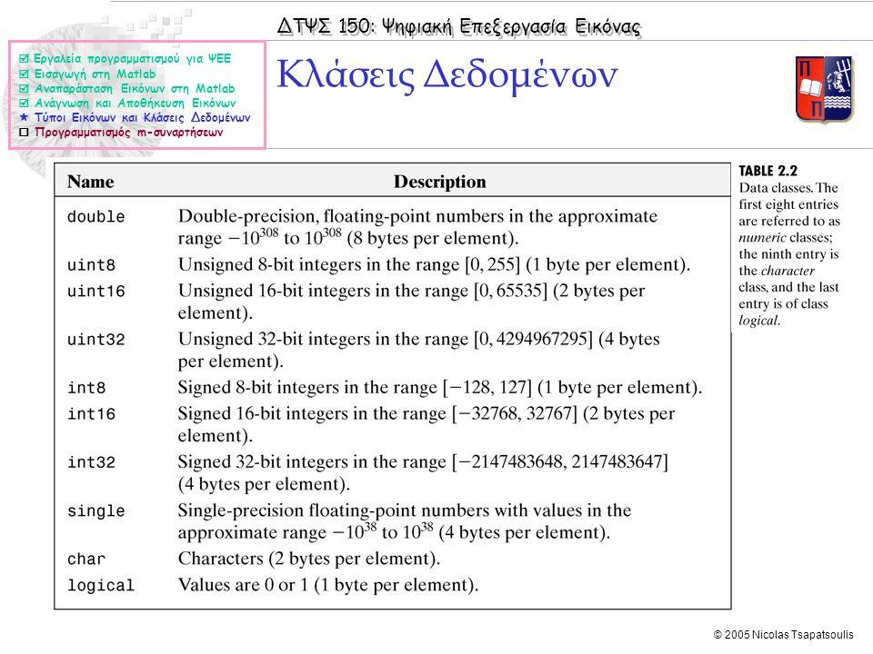 Κλάσεις Δεδομένων  Εργαλεία προγραμματισμού για ΨΕΕ