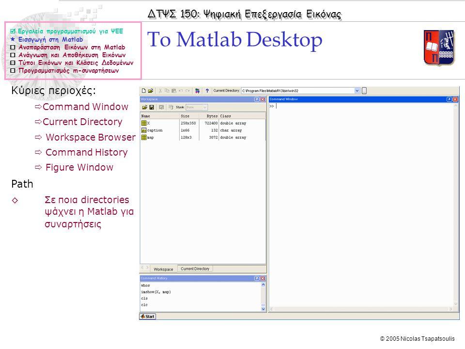 Το Matlab Desktop Κύριες περιοχές: Path Command Window