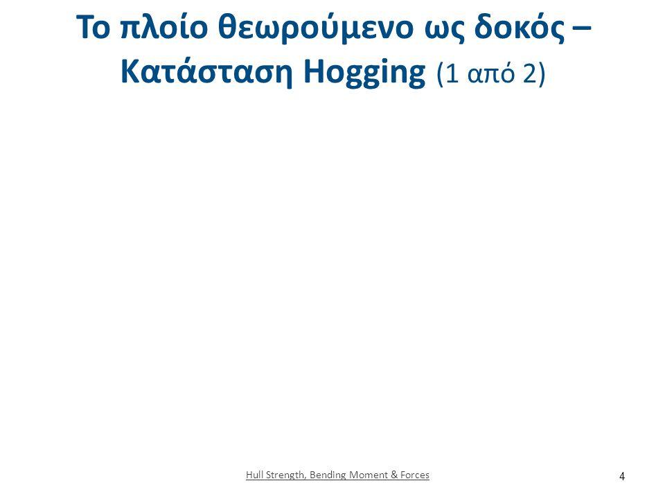 Το πλοίο θεωρούμενο ως δοκός – Κατάσταση Hogging (2 από 2)
