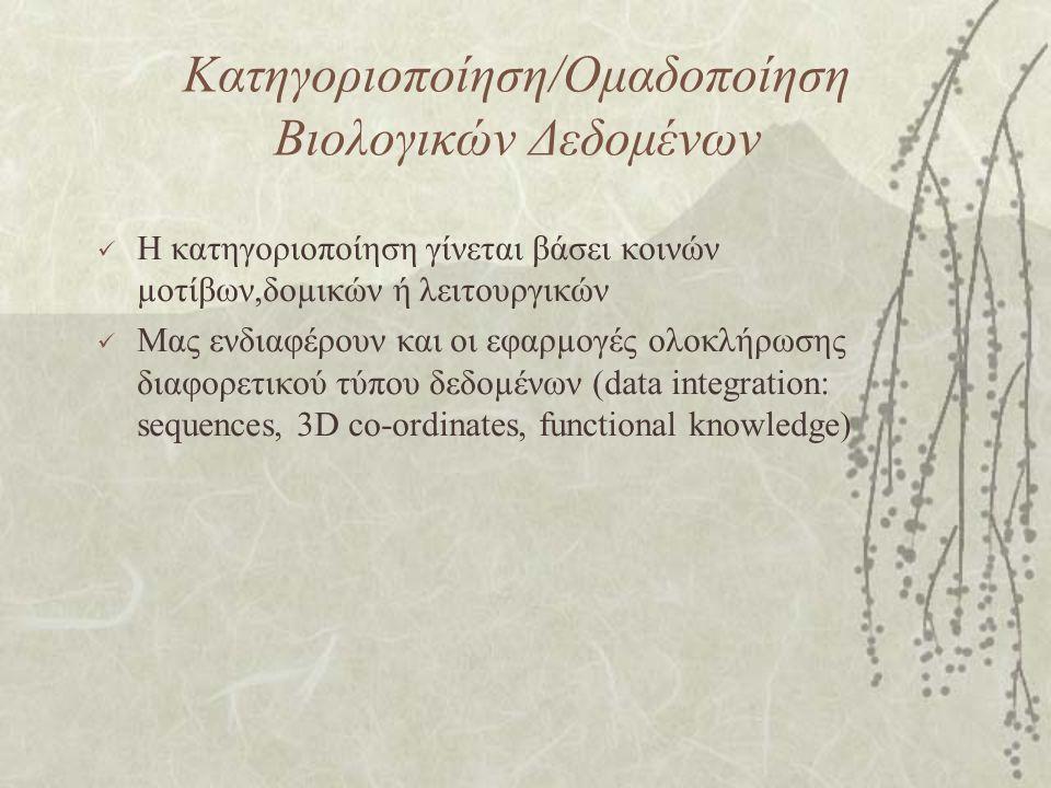 Κατηγοριοποίηση/Ομαδοποίηση Βιολογικών Δεδομένων