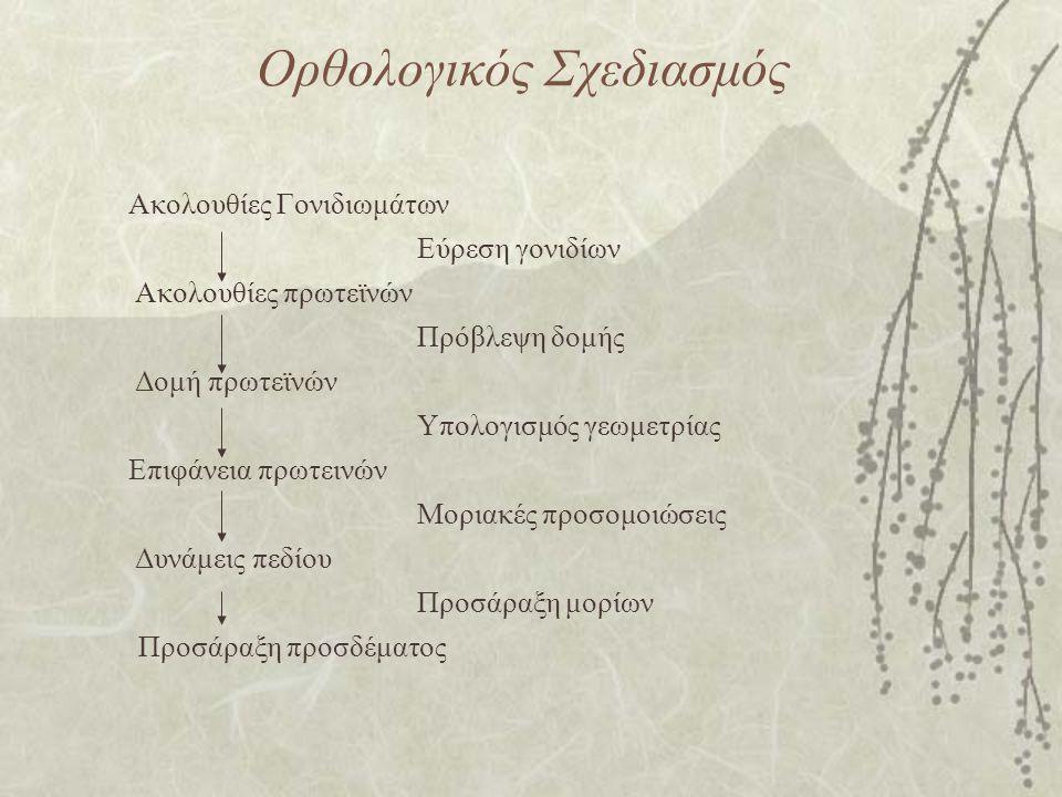 Ορθολογικός Σχεδιασμός