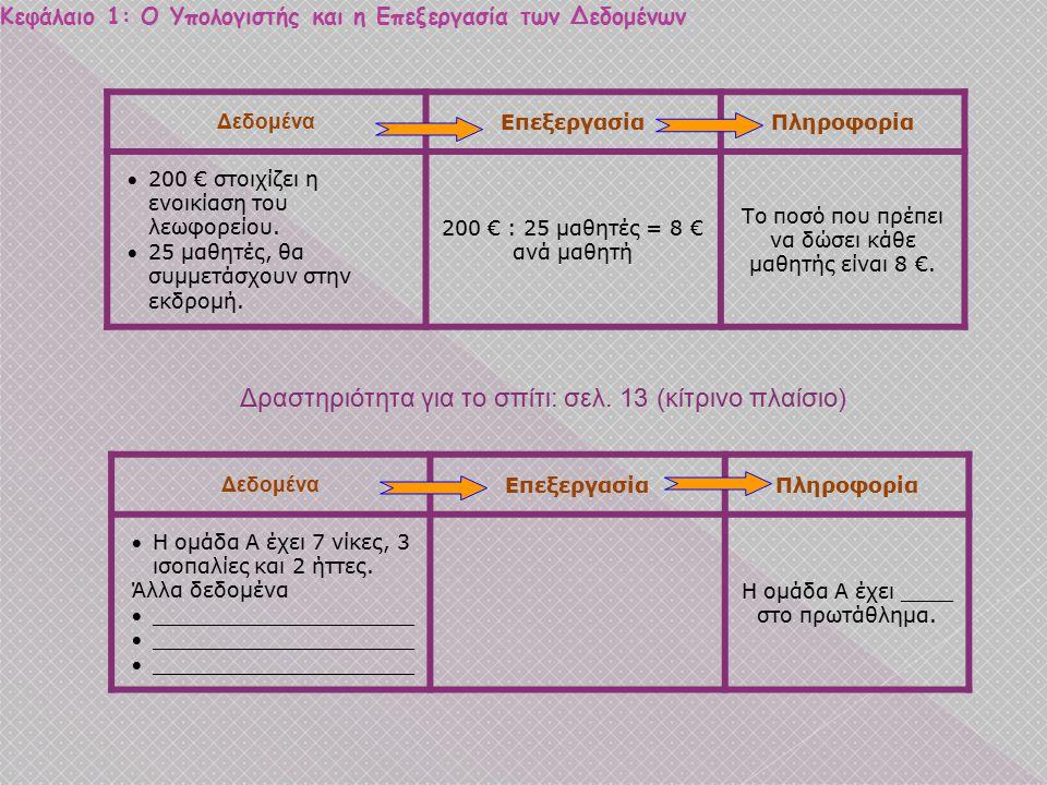 Δραστηριότητα για το σπίτι: σελ. 13 (κίτρινο πλαίσιο)