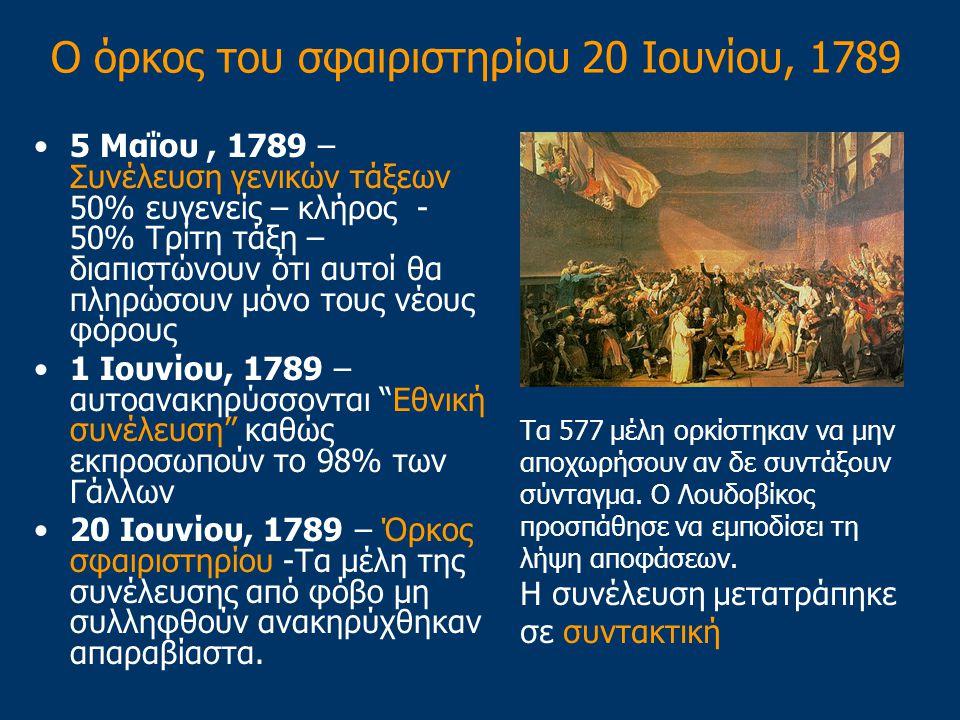 Ο όρκος του σφαιριστηρίου 20 Ιουνίου, 1789