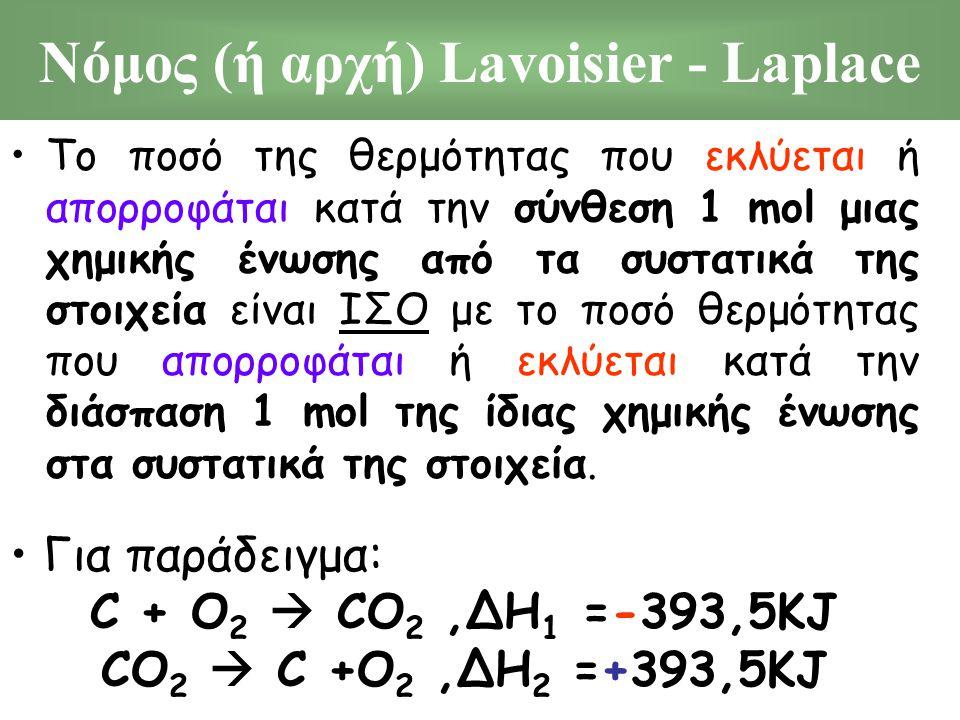 Νόμος (ή αρχή) Lavoisier - Laplace