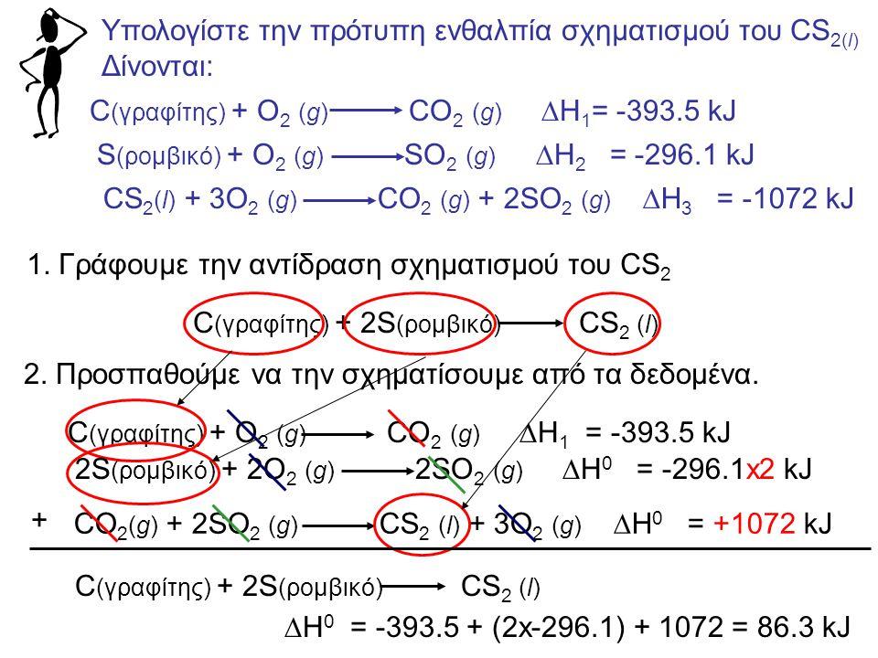 Υπολογίστε την πρότυπη ενθαλπία σχηματισμού του CS2(l) Δίνονται: