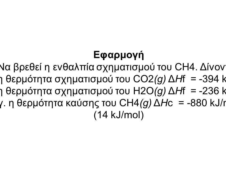 Να βρεθεί η ενθαλπία σχηματισμού του CH4. Δίνονται: