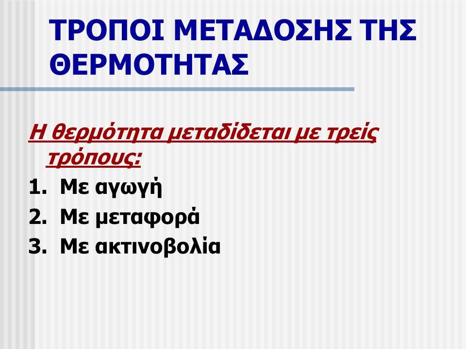 ΤΡΟΠΟΙ ΜΕΤΑΔΟΣΗΣ ΤΗΣ ΘΕΡΜΟΤΗΤΑΣ