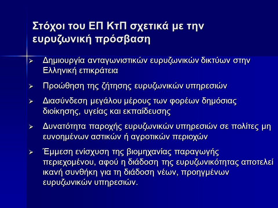 Στόχοι του ΕΠ ΚτΠ σχετικά με την ευρυζωνική πρόσβαση