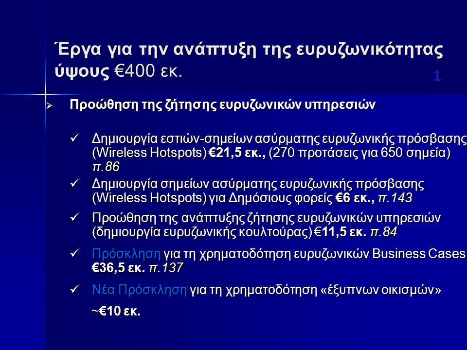 Έργα για την ανάπτυξη της ευρυζωνικότητας ύψους €400 εκ.