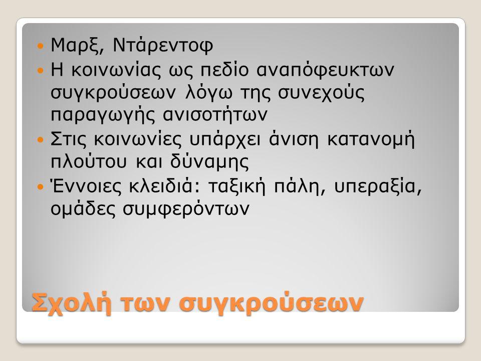 Σχολή των συγκρούσεων Μαρξ, Ντάρεντοφ
