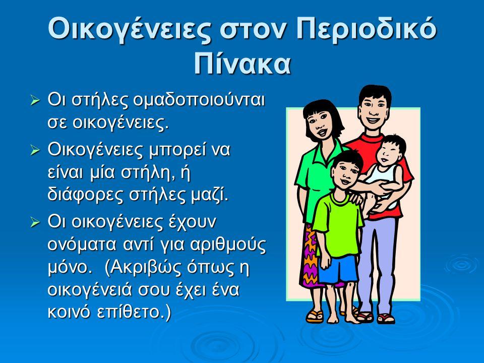 Οικογένειες στον Περιοδικό Πίνακα