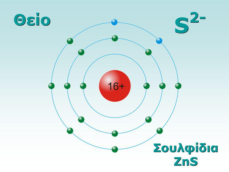 Θείο S2- Σουλφίδια ZnS
