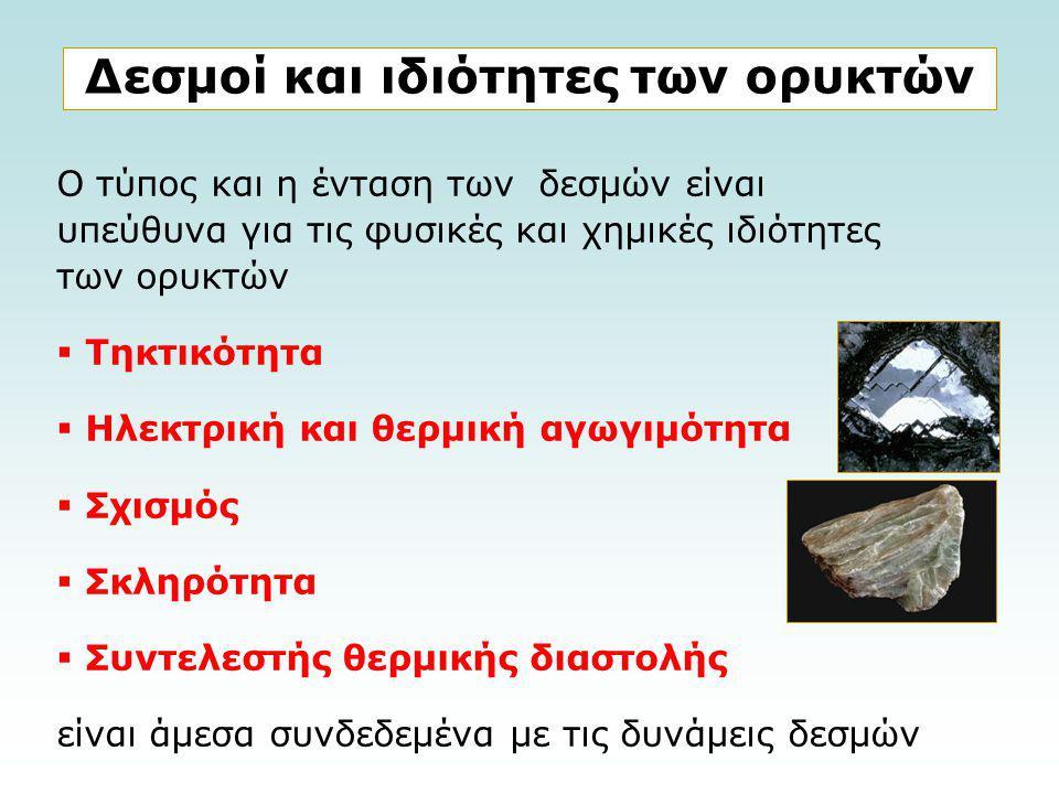 Δεσμοί και ιδιότητες των ορυκτών