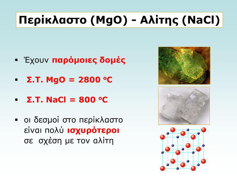Περίκλαστο (MgO) - Αλίτης (ΝaCl)