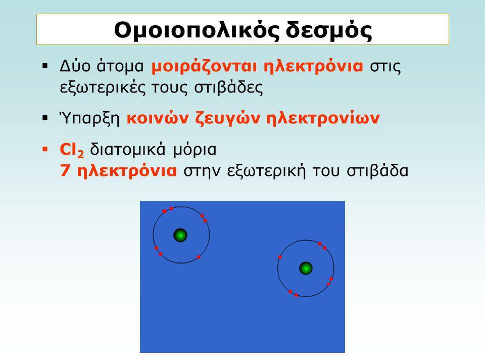 Ομοιοπολικός δεσμός Δύο άτομα μοιράζονται ηλεκτρόνια στις εξωτερικές τους στιβάδες. Ύπαρξη κοινών ζευγών ηλεκτρονίων.