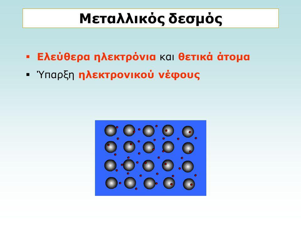 Μεταλλικός δεσμός Ελεύθερα ηλεκτρόνια και θετικά άτομα