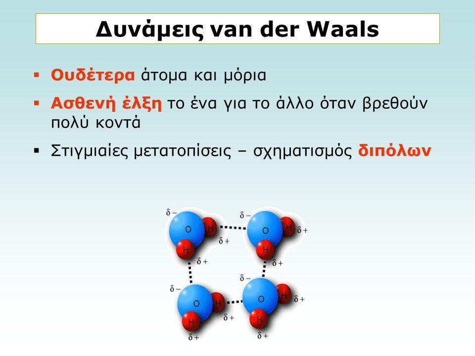 Δυνάμεις van der Waals Ουδέτερα άτομα και μόρια