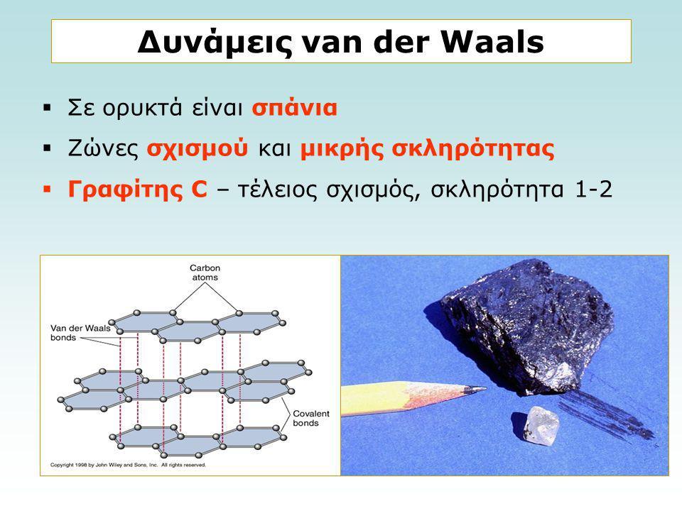 Δυνάμεις van der Waals Σε ορυκτά είναι σπάνια