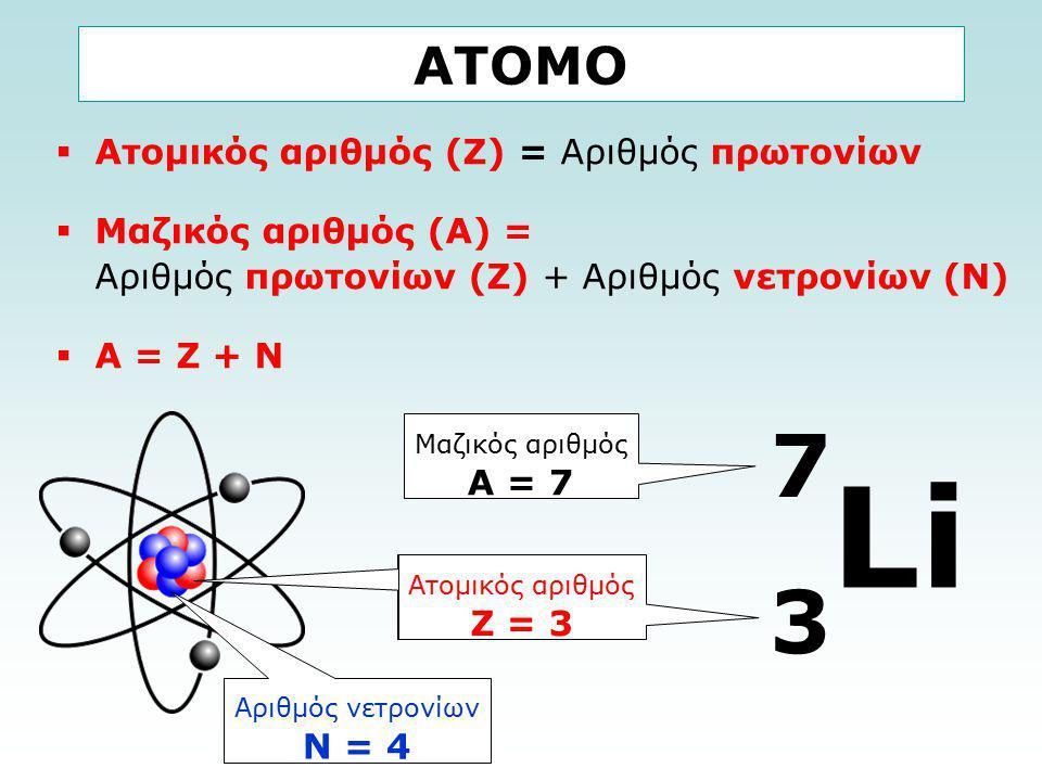 Li 7 3 ΑΤΟΜΟ Ατομικός αριθμός (Ζ) = Αριθμός πρωτονίων