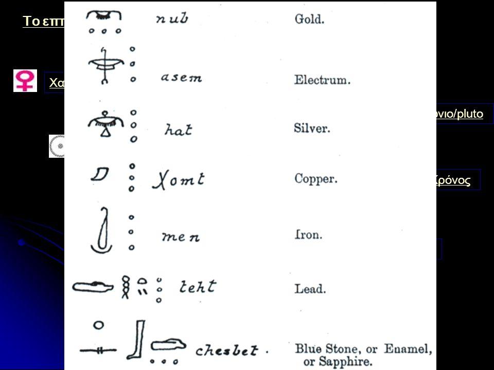 Το επταπλό πρότυπο Χαλκός/Αφροδίτη Πλουτώνιο/pluto Χρυσός/ο ήλιος