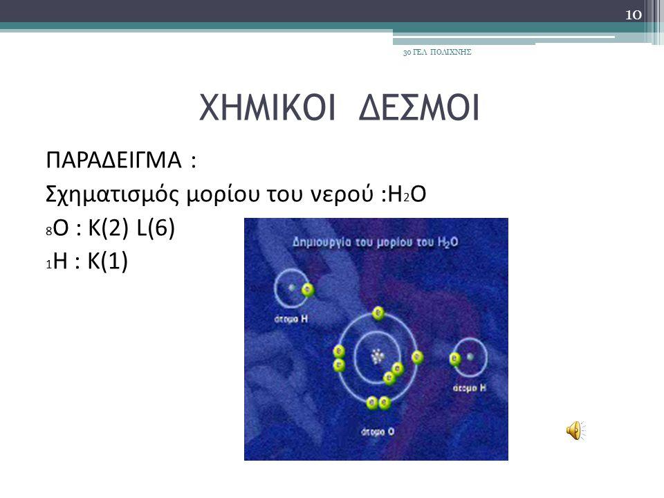 ΧΗΜΙΚΟΙ ΔΕΣΜΟΙ ΠΑΡΑΔΕΙΓΜΑ : Σχηματισμός μορίου του νερού :Η2Ο