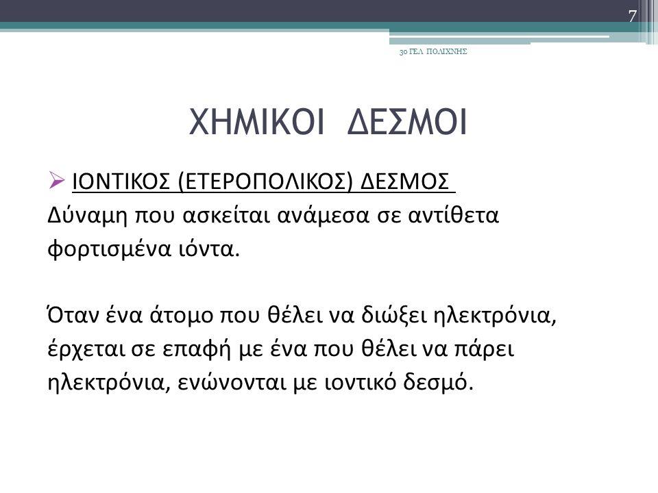 ΧΗΜΙΚΟΙ ΔΕΣΜΟΙ ΙΟΝΤΙΚΟΣ (ΕΤΕΡΟΠΟΛΙΚΟΣ) ΔΕΣΜΟΣ