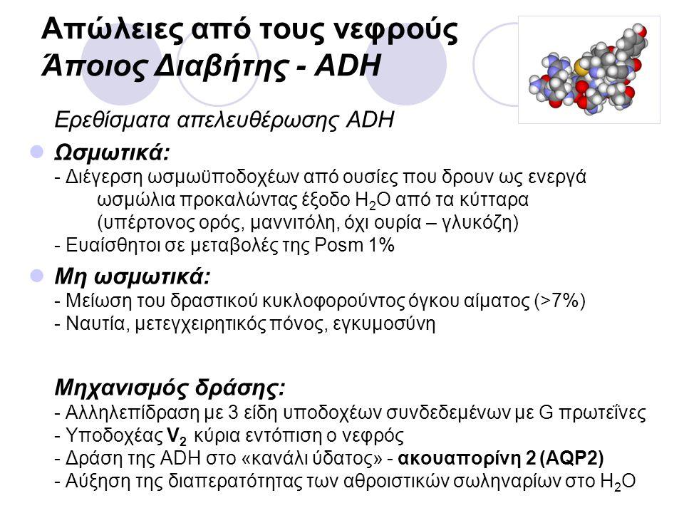 Απώλειες από τους νεφρούς Άποιος Διαβήτης - ADH