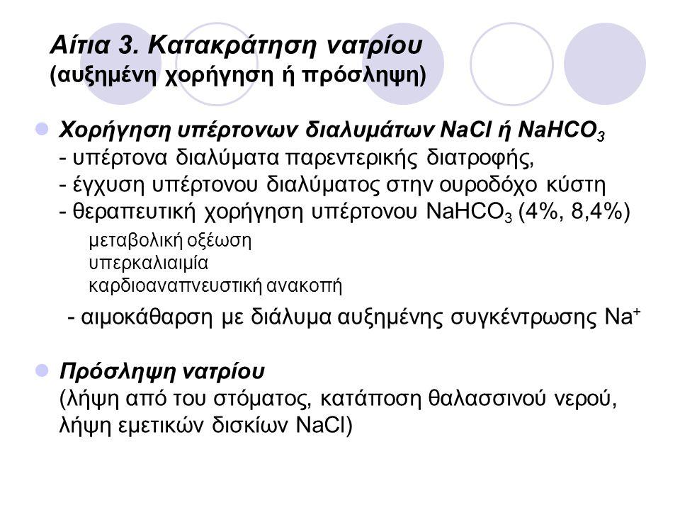 Αίτια 3. Κατακράτηση νατρίου (αυξημένη χορήγηση ή πρόσληψη)