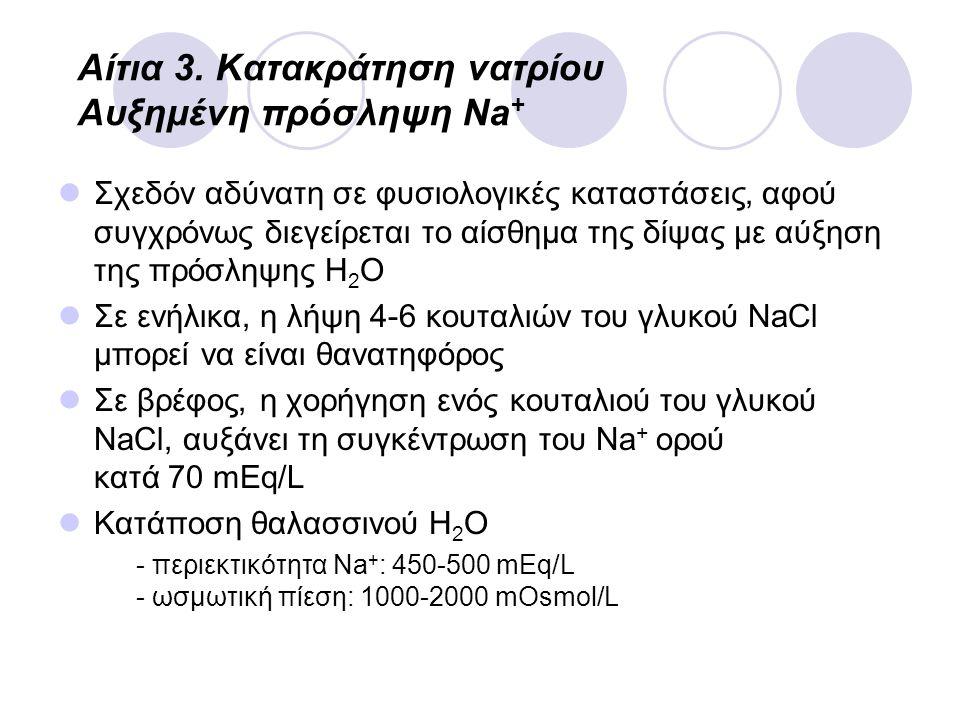 Αίτια 3. Κατακράτηση νατρίου Αυξημένη πρόσληψη Νa+
