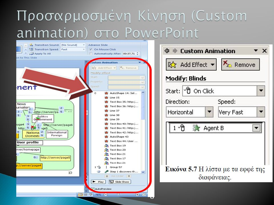 Προσαρμοσμένη Κίνηση (Custom animation) στο PowerPoint