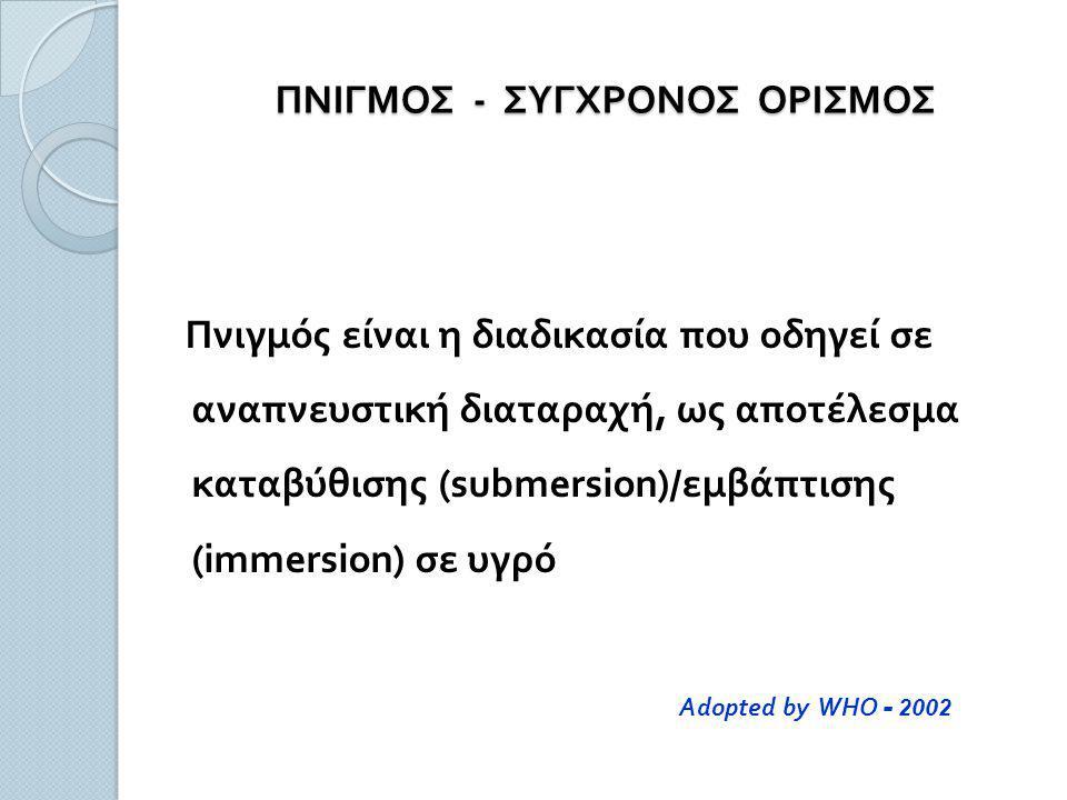 ΠΝΙΓΜΟΣ - ΣΥΓΧΡΟΝΟΣ ΟΡΙΣΜΟΣ