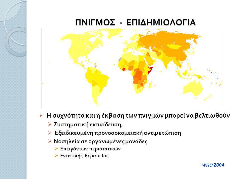 ΠΝΙΓΜΟΣ - ΕΠΙΔΗΜΙΟΛΟΓΙΑ