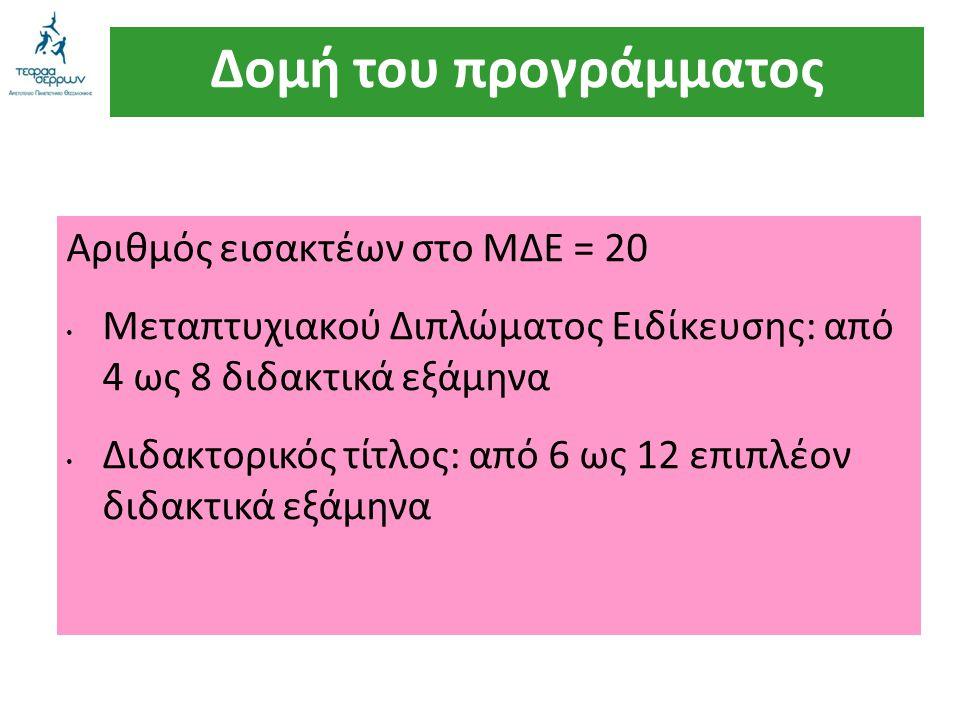 Δομή του προγράμματος Αριθμός εισακτέων στο ΜΔΕ = 20