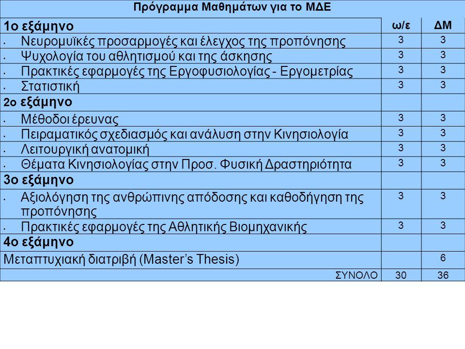 Πρόγραμμα Μαθημάτων για το ΜΔΕ