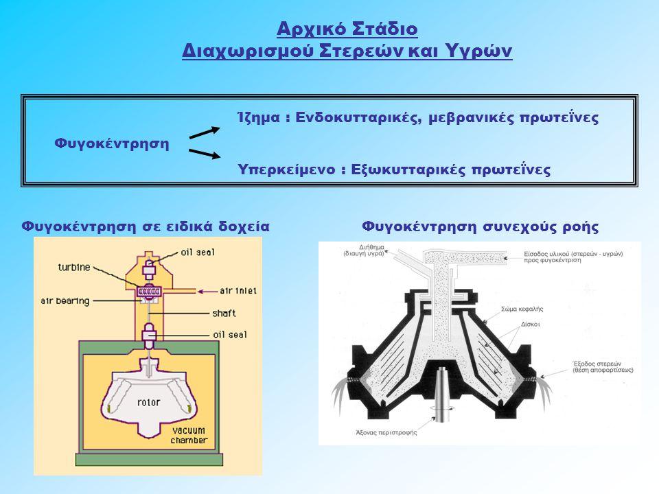 Αρχικό Στάδιο Διαχωρισμού Στερεών και Υγρών