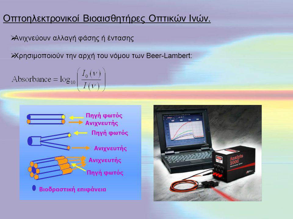 Οπτοηλεκτρονικοί Βιοαισθητήρες Οπτικών Ινών.