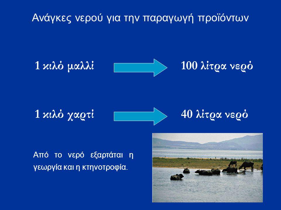 1 κιλό μαλλί 100 λίτρα νερό 1 κιλό χαρτί 40 λίτρα νερό