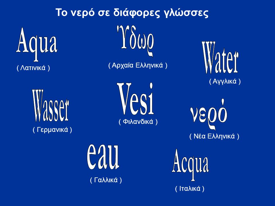 Ύδωρ Aqua Water Vesi Wasser νερό eau Acqua