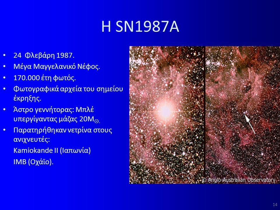 Η SN1987A 24 Φλεβάρη 1987. Μέγα Μαγγελανικό Νέφος. 170.000 έτη φωτός.