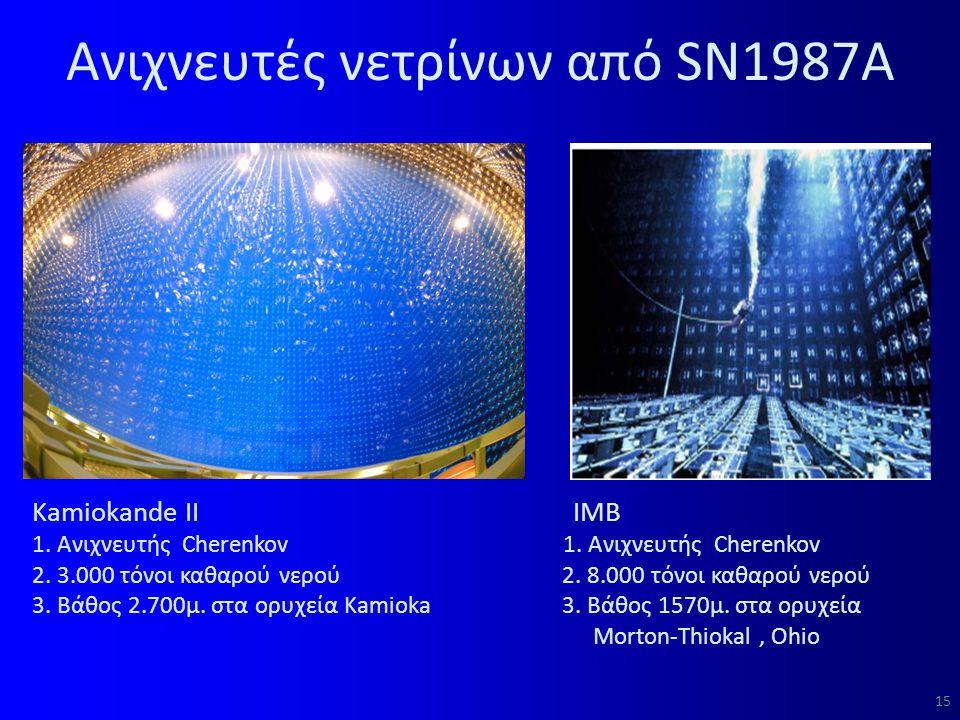 Ανιχνευτές νετρίνων από SN1987A